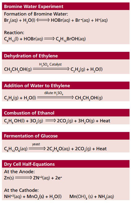 chemistry production of material Learn more about the chemical industry in the united states  a world leader in chemical production and exports  as a replacement for traditional materials in.