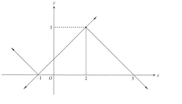 Blog-2017-3-unit-maths-solutions-geometry-2