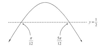 Blog-2017-3-unit-maths-solutions-graph-1