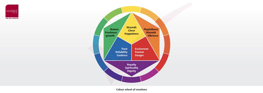 english-techniques-visual-techniques-colourwheel-emotion