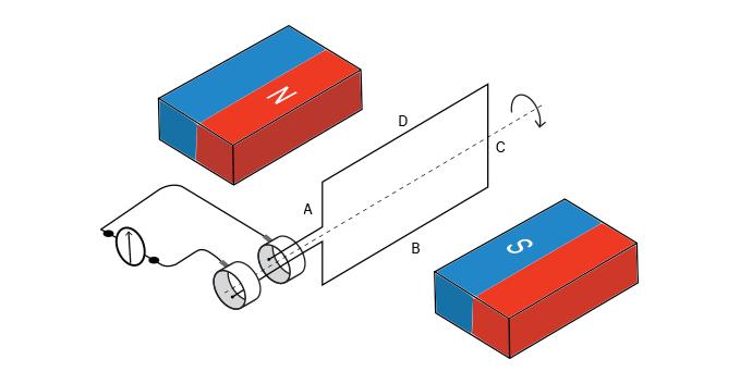 ac-generator