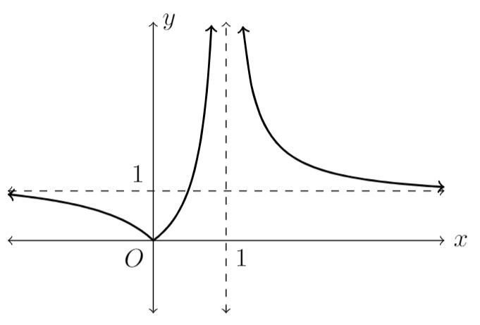 blog-maths-2018-maths-extension-2-solutions-14-d-i
