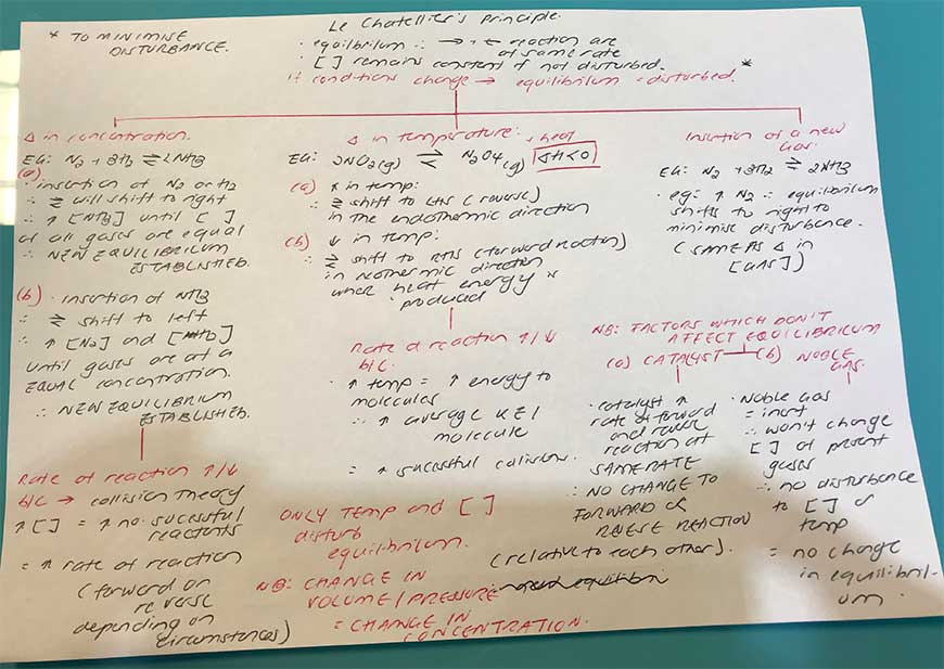 blog-hacks-martina-ta-how-i-went-from-ranked-48th-1st-in-chemistry-image-of-martinas-chemistry-mindmap-le-chattelier-principle""
