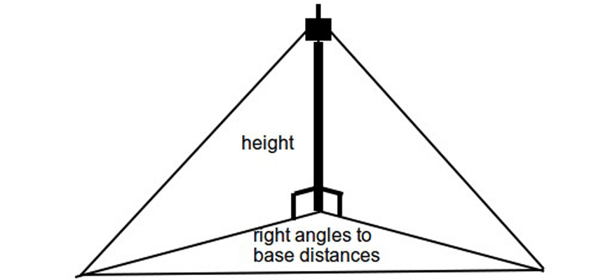 guide-maths-y-10-3D-trigonometric-triangle- black-outline-on-white-background-right-angle-height