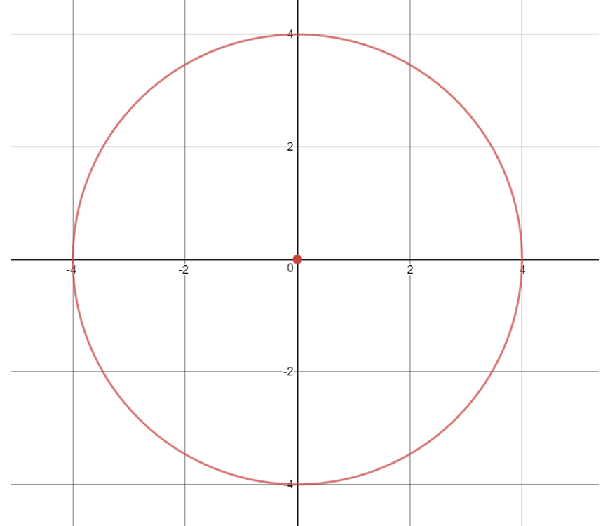 guide-maths-y-10-Non-Linear-Relationships-Circle