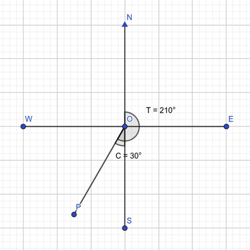 guide-maths-y-10-bearings-210-30