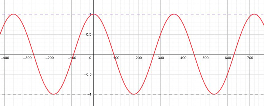 guide-maths-y-10-cos-curve-red-line-on-graph