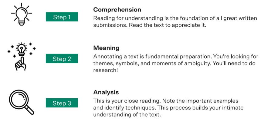Matrix Method For English STEP 1 - 3
