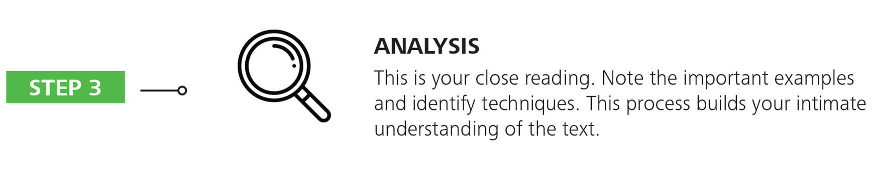 english-guide-year-9-how-to-analyse-shakespeare-the-basics-matrix-method-3-analysis
