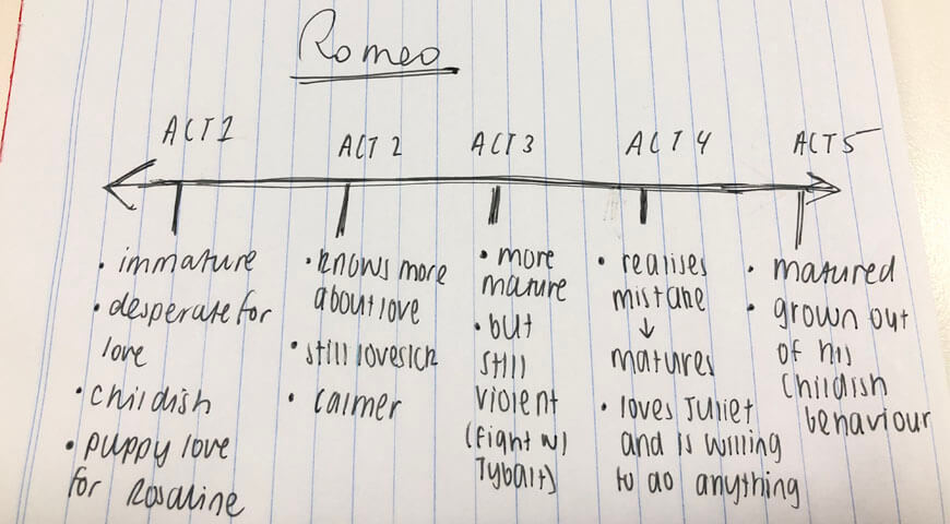 english-guide-year-9-how-to-analyse-shakespeare-the-basics-romeo-character-timeline