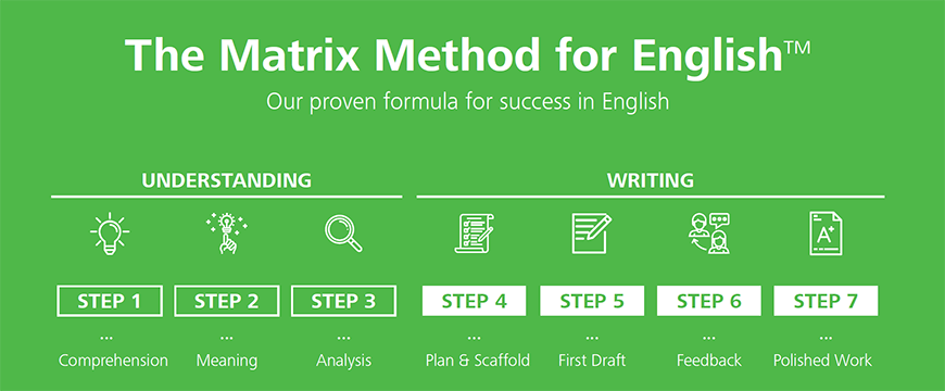 english-guide-year-9-how-to-write-english-notes-for-year-9-matrix-method