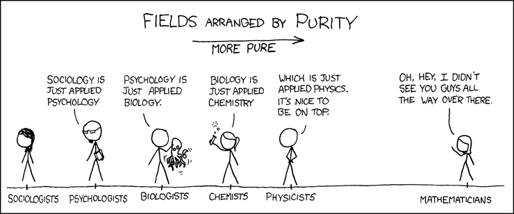 xkcd cartoon (number 435) on relation of sciences to one another