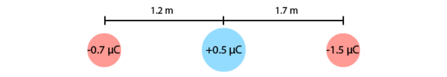 blog-physics-year-11-electricity-and-magnetism-practice-questions-q-3c