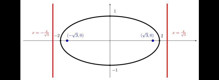 blog-2019-maths-ext-2-exam-paper-solutions-question-11b-graph-1