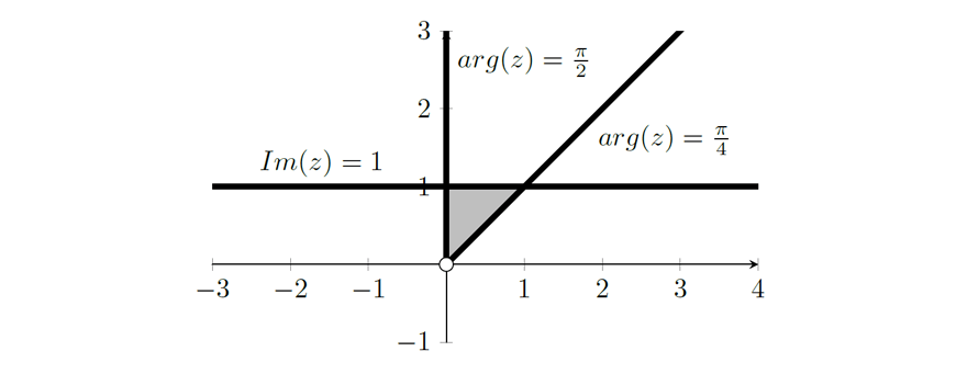 blog-2019-maths-ext-2-exam-paper-solutions-question-12a-graph-2