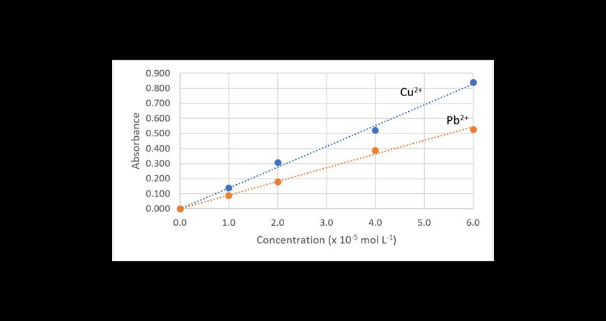 blog-chem-2019-hsc-chemistry-exam-paper-solutions-Question-29c-solution-diagram