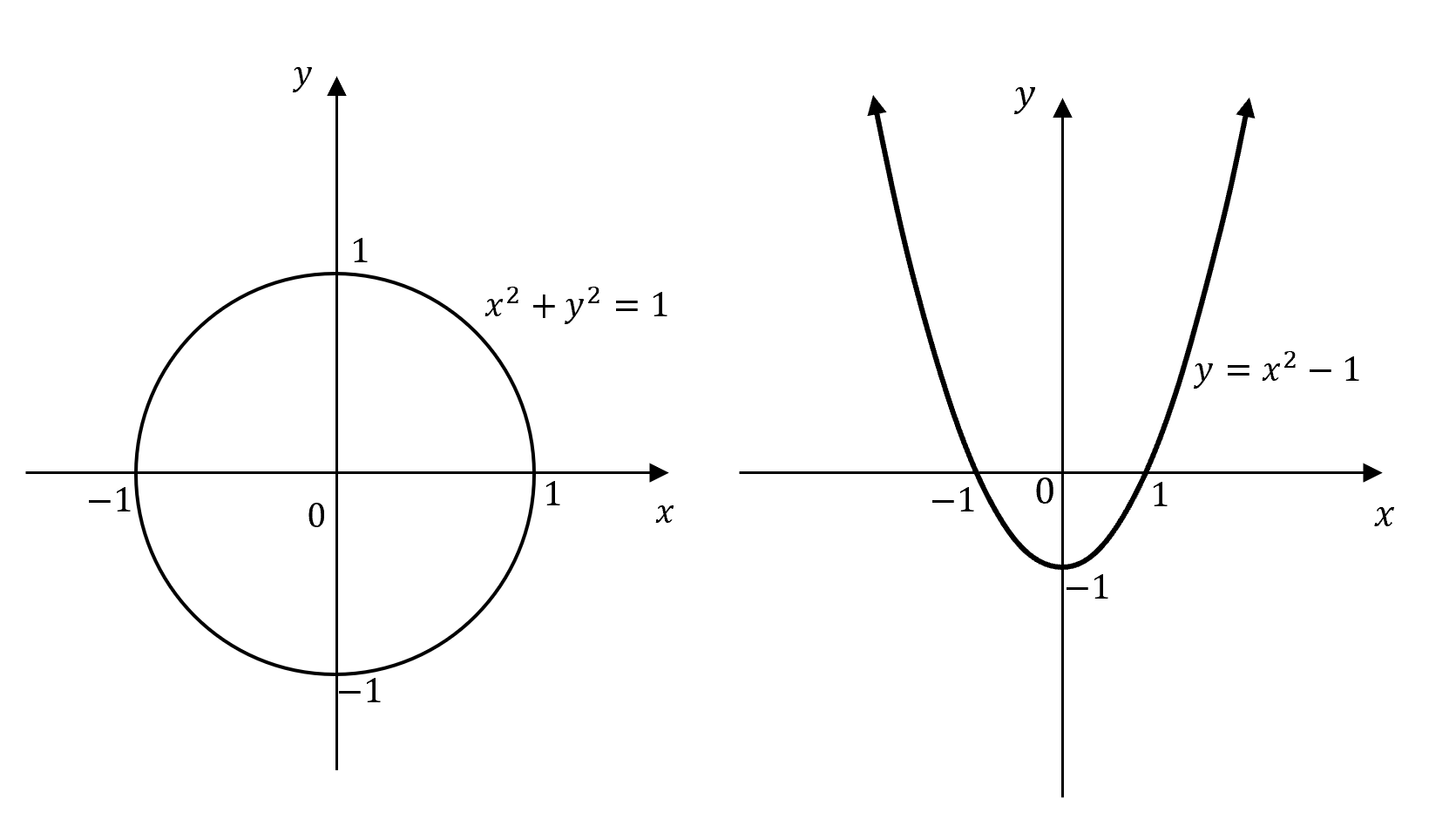 """beginners-guide-year-11-advanced-maths-functions-example-graph"""""""
