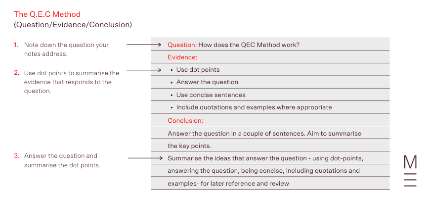 an image showing how to practically lay out QEC notes for perfect study notes