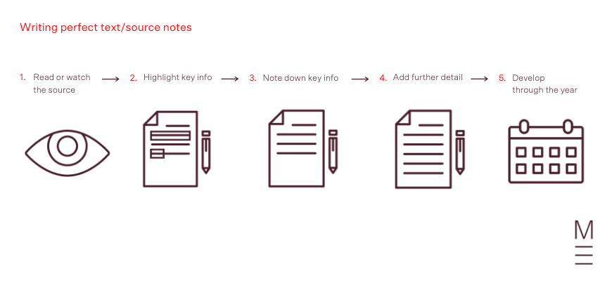 step by step process for making perfect study notes from text books and texts