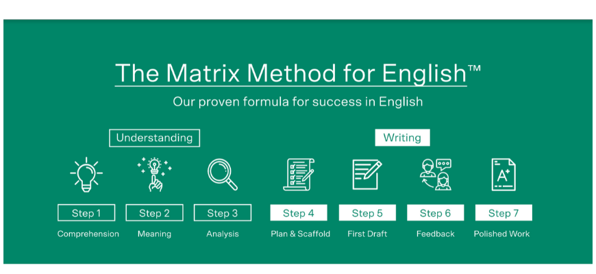 Matrix Method For English Overview (2)