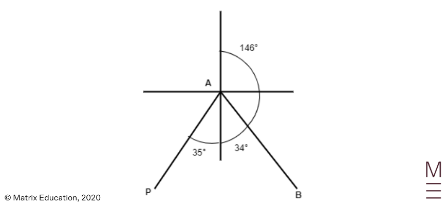 2020 HSC Maths Standard 2 Exam Paper Solutions 31 c diagram