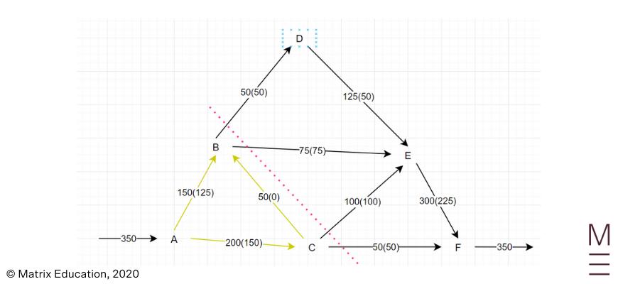 2020 HSC Maths Standard 2 Exam Paper Solutions question 30 diagram