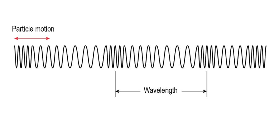 guide-physics-year-11-module-3-waves-and-thermodynamics-longitudinal-waves
