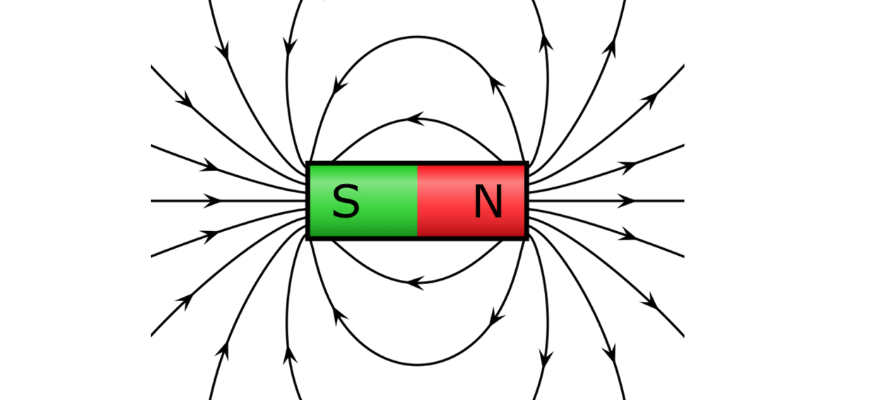guide-physics-year-11-module-4-electricity-magnetism-north-south-pole