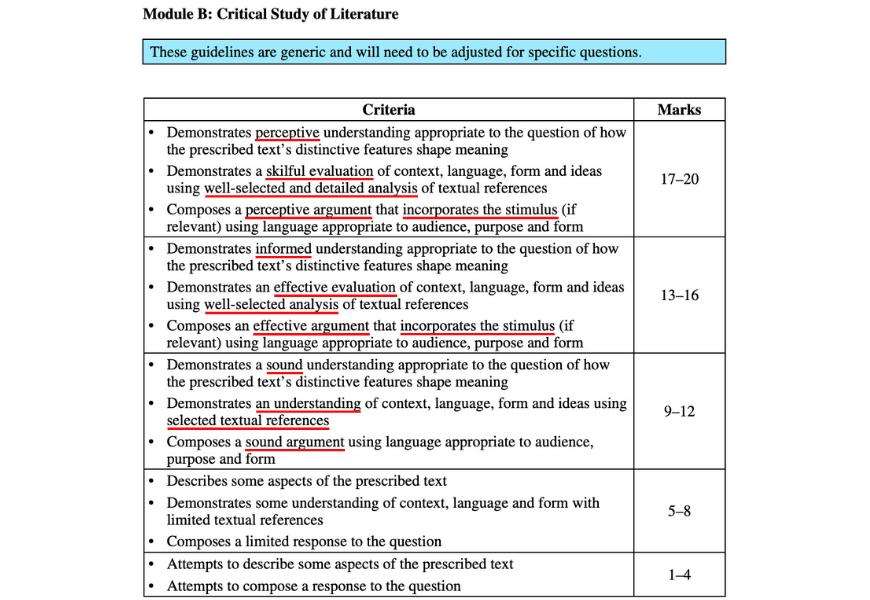blog-english-year-12-difference-between-a-band-5-and-band-6-english-response-nesa-english-advance-paper-2-module-b-marking-criteria-1