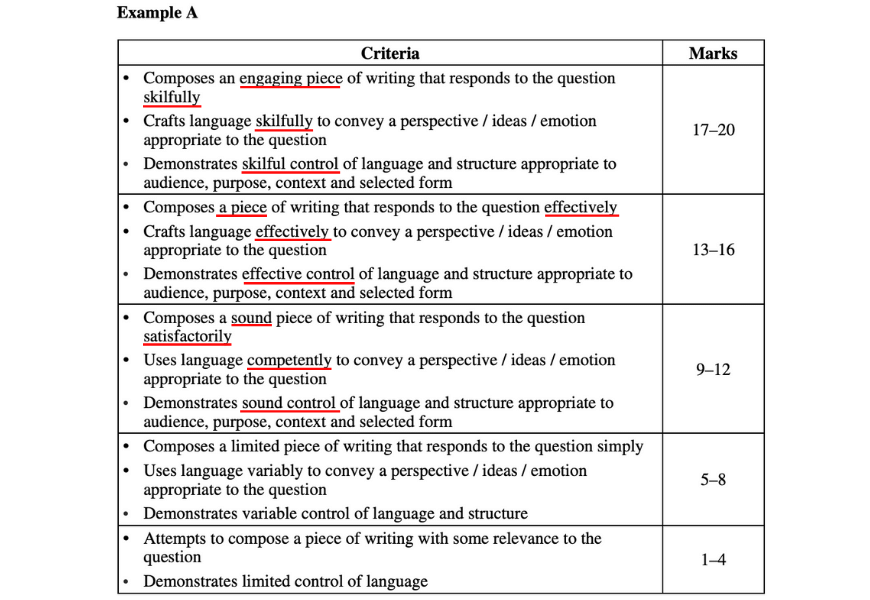 blog-english-year-12-difference-between-a-band-5-and-band-6-english-response-nesa-english-advance-paper-2-module-c-creative-marking-criteria