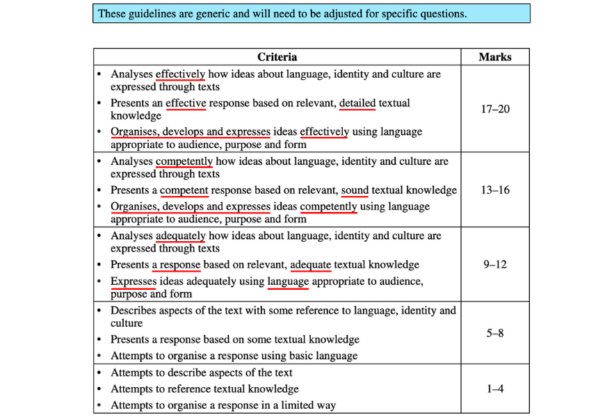 blog-english-year-12-difference-between-a-band-5-and-band-6-english-response-nesa-english-standard-paper-2-module-essay-a-marking-criteria-1
