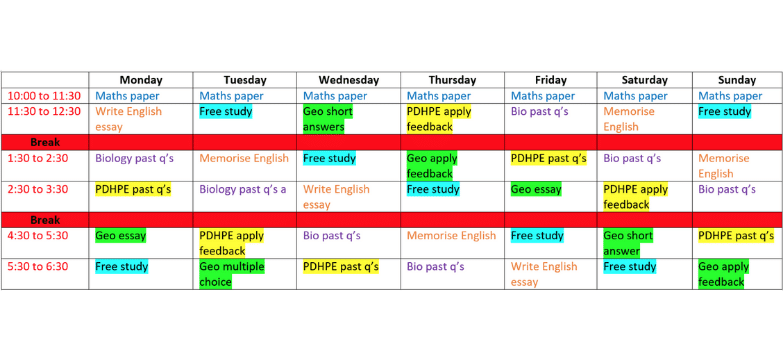 blog-success-secrets-ruby-hacks-9-must-know-tips-i-used-to-ace-my-hsc-biology-atar-timetable
